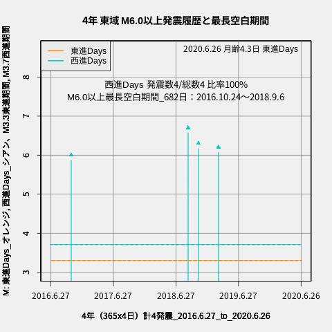 f:id:yoshihide-sugiura:20200628002058p:plain