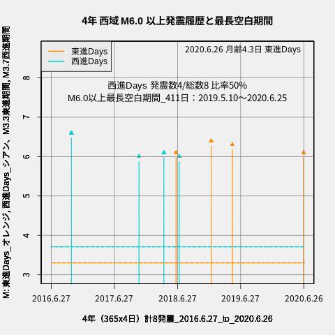 f:id:yoshihide-sugiura:20200628002123p:plain