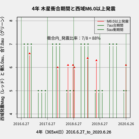 f:id:yoshihide-sugiura:20200628002402p:plain