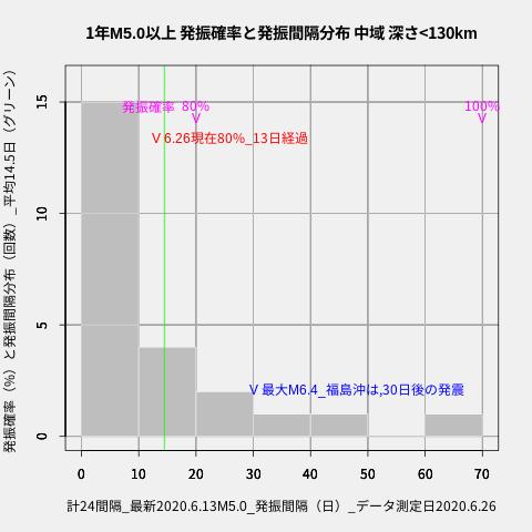 f:id:yoshihide-sugiura:20200628002645p:plain