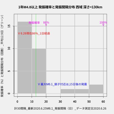 f:id:yoshihide-sugiura:20200628002711p:plain