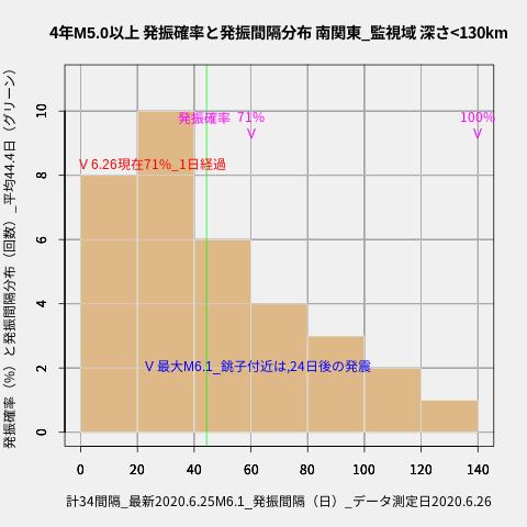 f:id:yoshihide-sugiura:20200628002734p:plain