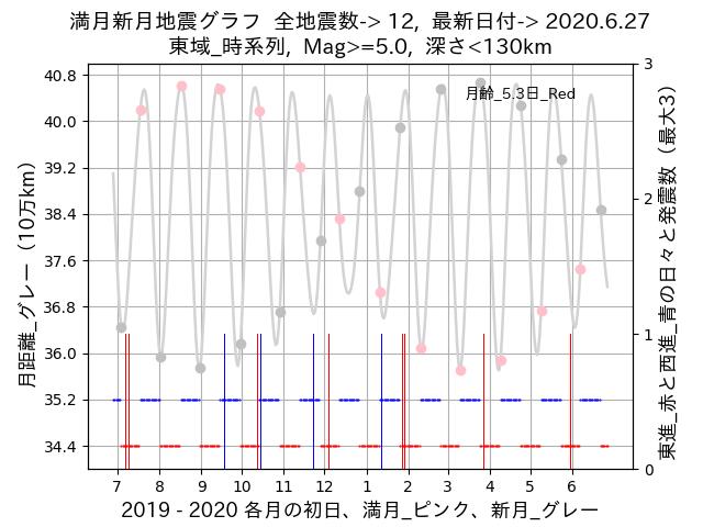 f:id:yoshihide-sugiura:20200629005501p:plain