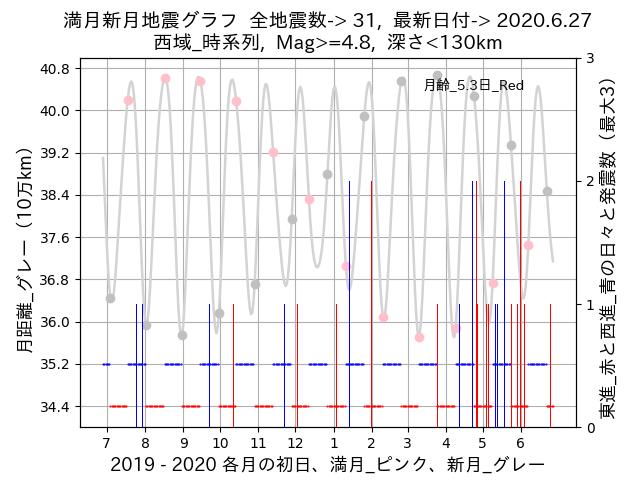 f:id:yoshihide-sugiura:20200629005706p:plain