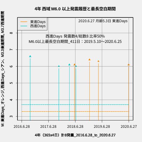 f:id:yoshihide-sugiura:20200629005943p:plain