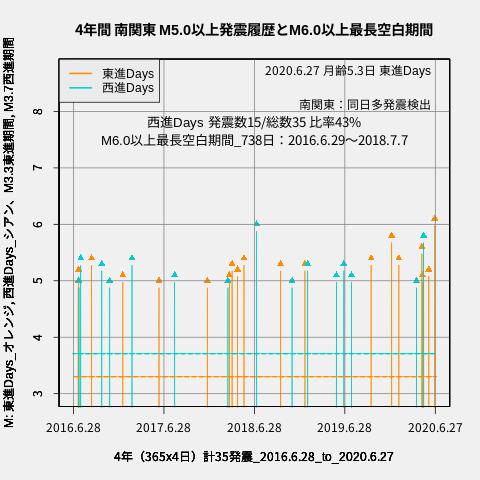 f:id:yoshihide-sugiura:20200629010007p:plain