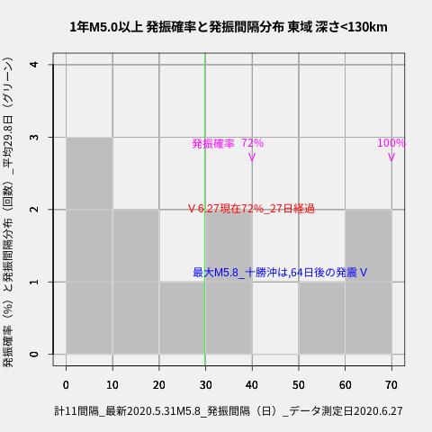 f:id:yoshihide-sugiura:20200629010119p:plain