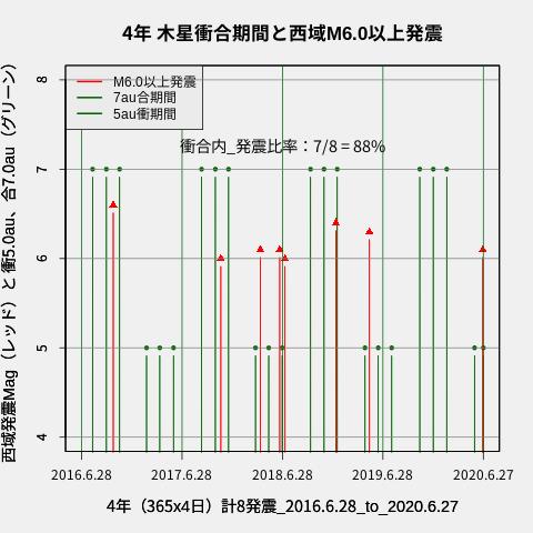 f:id:yoshihide-sugiura:20200629013133p:plain