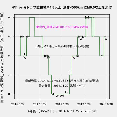 f:id:yoshihide-sugiura:20200630013052p:plain