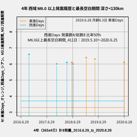 f:id:yoshihide-sugiura:20200630013146p:plain
