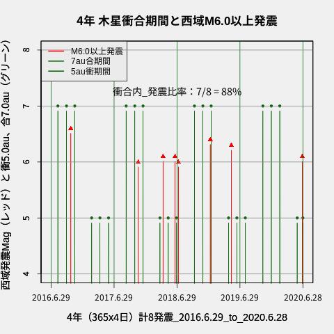 f:id:yoshihide-sugiura:20200630013254p:plain