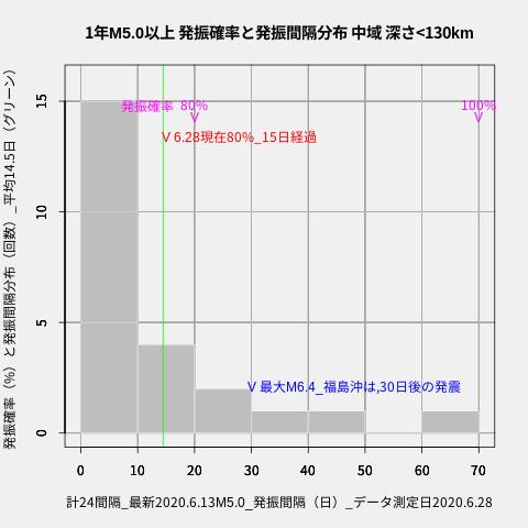 f:id:yoshihide-sugiura:20200630013434p:plain