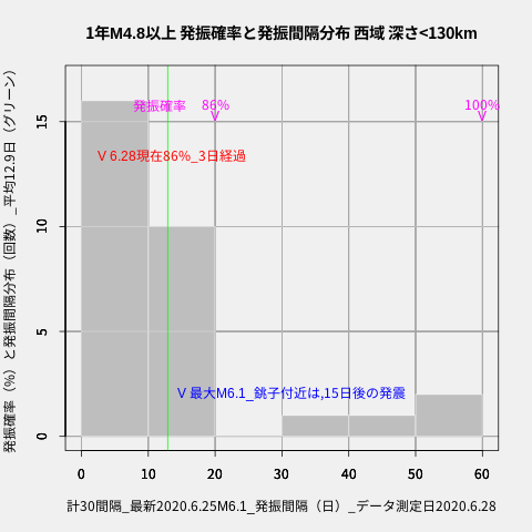 f:id:yoshihide-sugiura:20200630013535p:plain