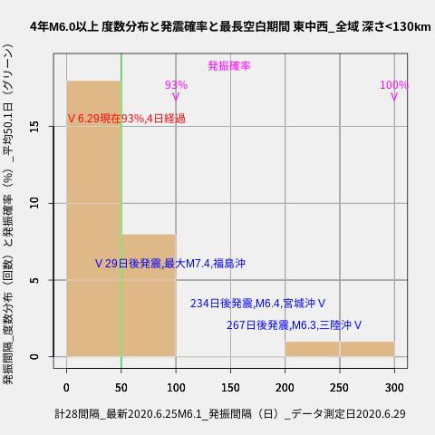 f:id:yoshihide-sugiura:20200701011854p:plain