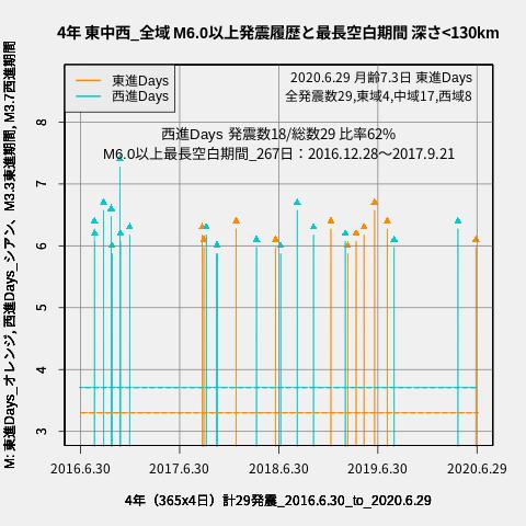 f:id:yoshihide-sugiura:20200701012006p:plain