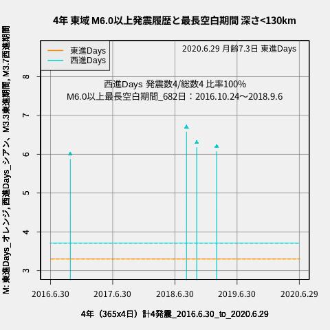 f:id:yoshihide-sugiura:20200701012100p:plain