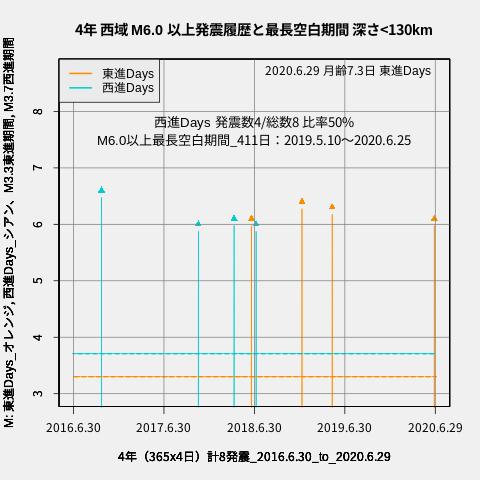 f:id:yoshihide-sugiura:20200701012124p:plain