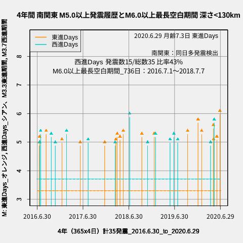 f:id:yoshihide-sugiura:20200701012152p:plain