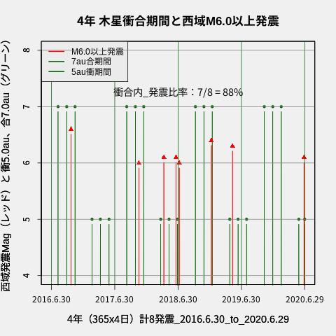 f:id:yoshihide-sugiura:20200701012215p:plain