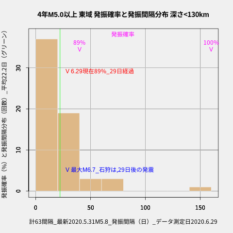 f:id:yoshihide-sugiura:20200701012321p:plain