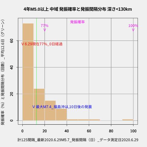 f:id:yoshihide-sugiura:20200701012407p:plain