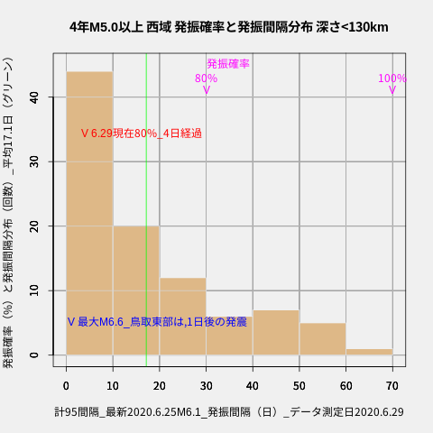 f:id:yoshihide-sugiura:20200701012547p:plain