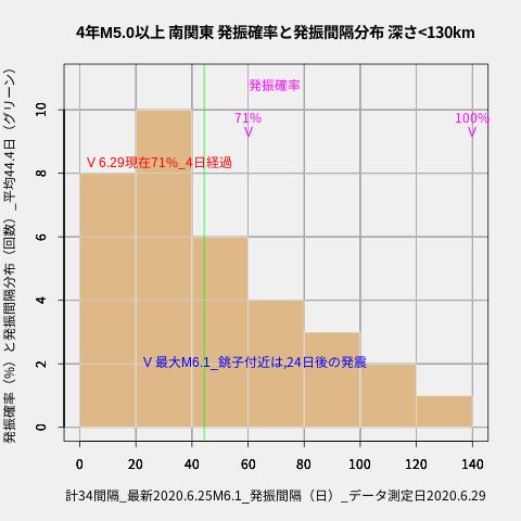 f:id:yoshihide-sugiura:20200701012611p:plain