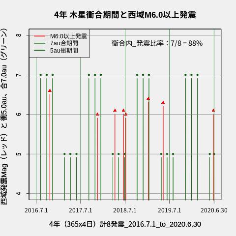 f:id:yoshihide-sugiura:20200702022934p:plain