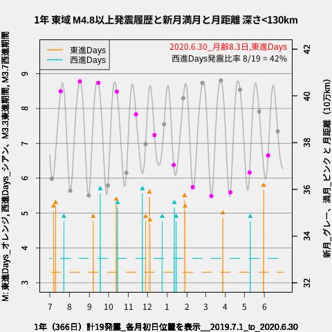 f:id:yoshihide-sugiura:20200702023007p:plain
