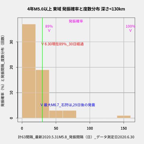 f:id:yoshihide-sugiura:20200702023030p:plain