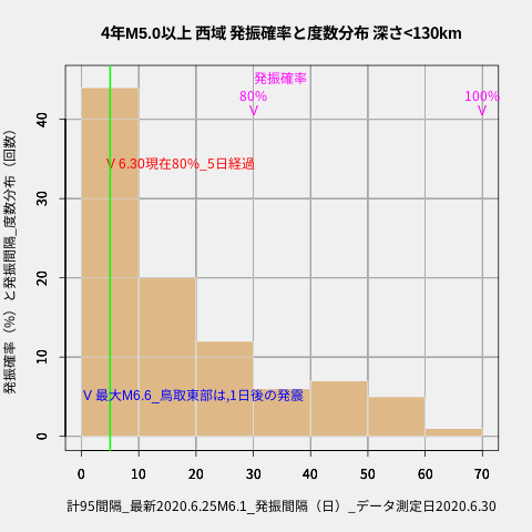 f:id:yoshihide-sugiura:20200702023208p:plain