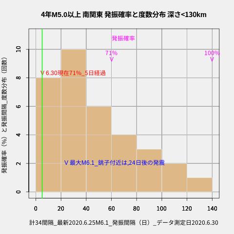 f:id:yoshihide-sugiura:20200702023231p:plain