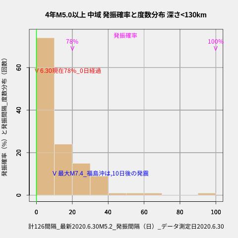 f:id:yoshihide-sugiura:20200702051534p:plain