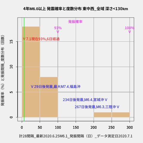 f:id:yoshihide-sugiura:20200703014649p:plain