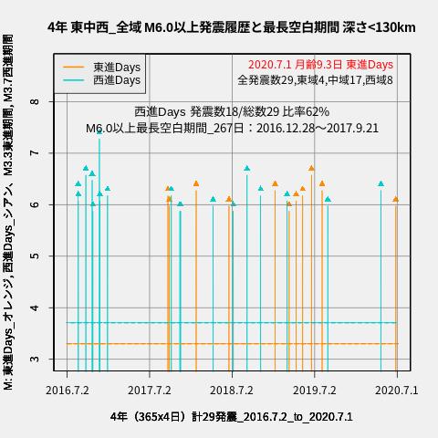 f:id:yoshihide-sugiura:20200703014719p:plain