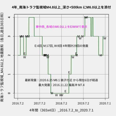 f:id:yoshihide-sugiura:20200703014738p:plain