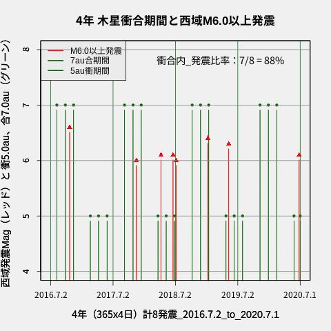 f:id:yoshihide-sugiura:20200703014831p:plain