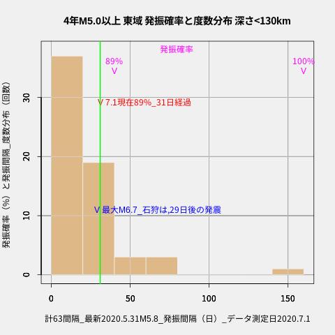 f:id:yoshihide-sugiura:20200703014901p:plain