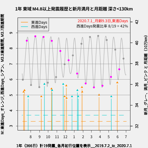 f:id:yoshihide-sugiura:20200703014918p:plain