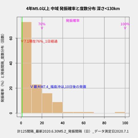 f:id:yoshihide-sugiura:20200703015024p:plain