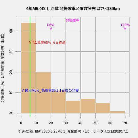 f:id:yoshihide-sugiura:20200703015135p:plain