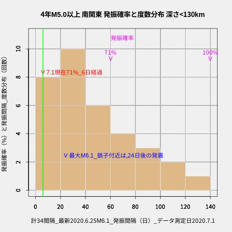 f:id:yoshihide-sugiura:20200703015214p:plain