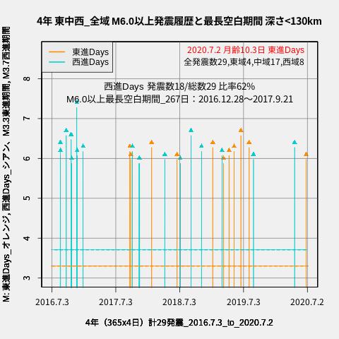 f:id:yoshihide-sugiura:20200704002945p:plain
