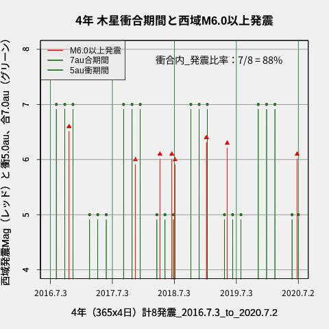 f:id:yoshihide-sugiura:20200704003056p:plain