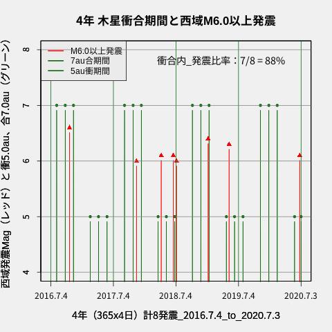 f:id:yoshihide-sugiura:20200705015608p:plain