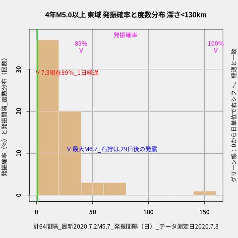f:id:yoshihide-sugiura:20200705015655p:plain
