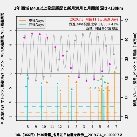 f:id:yoshihide-sugiura:20200705015832p:plain