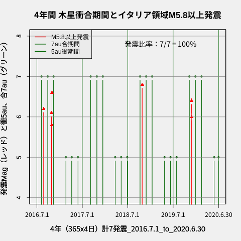 f:id:yoshihide-sugiura:20200705182428p:plain