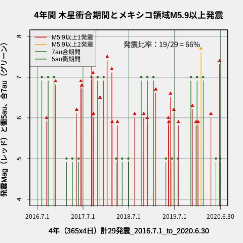 f:id:yoshihide-sugiura:20200705183347p:plain