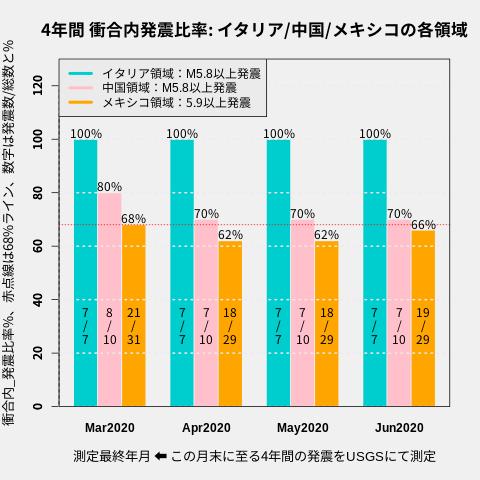 f:id:yoshihide-sugiura:20200705184544p:plain